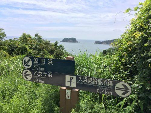 源田浜分岐