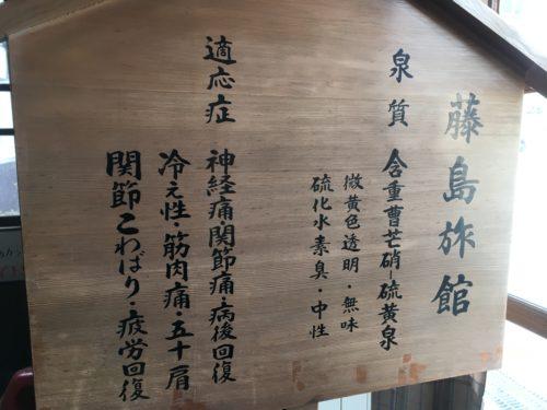 川渡温泉藤島旅館の泉質